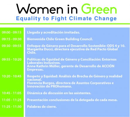 Women In Green: Equality To Fight Climate Change
