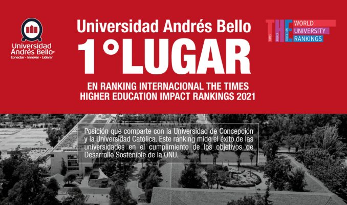 Universidad Andrés Bello encabeza el Ranking de Impacto de Times Higher Education 2021